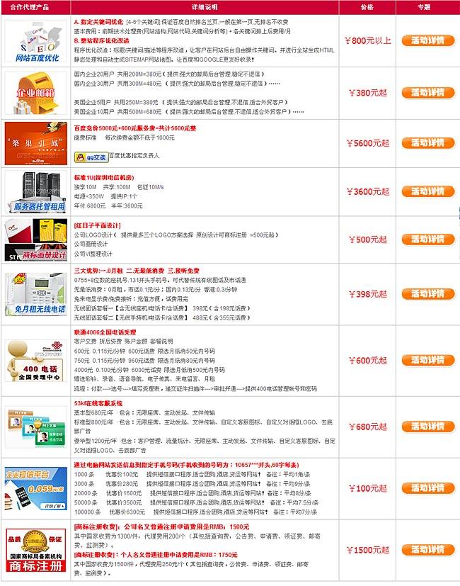 深圳网站建设报价
